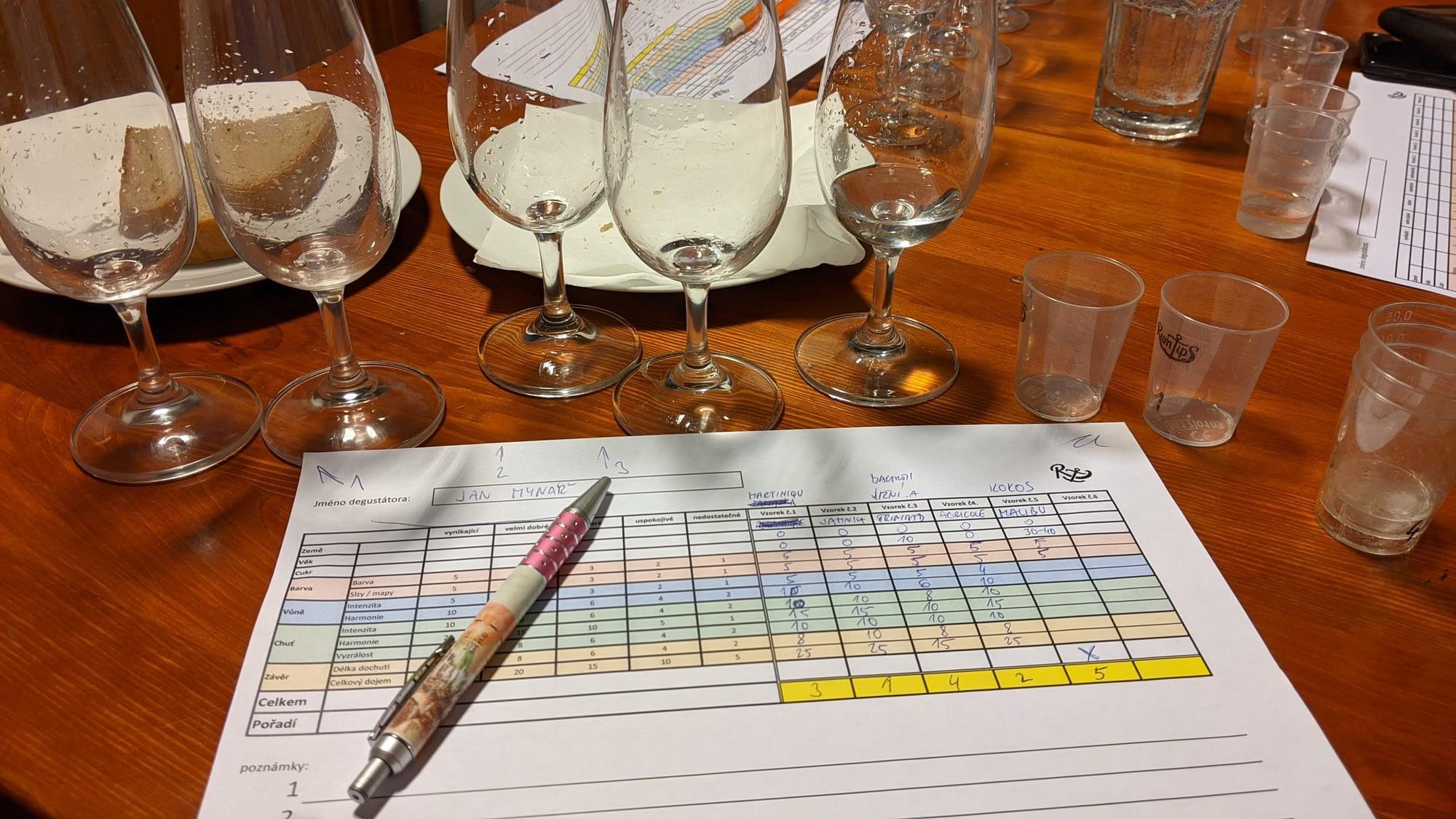 blind tasting white rums sheet